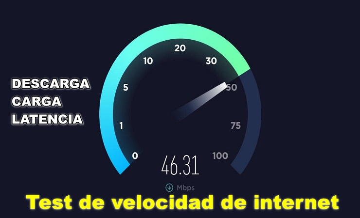 Medir VELOCIDAD DE INTERNET Gratis